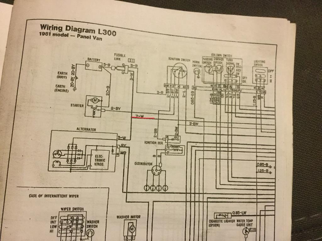 DIAGRAM] Mitsubishi L300 Wiring Diagram FULL Version HD Quality Wiring  Diagram - CAPITOLAREAWIRING.MAI-LIE.FR