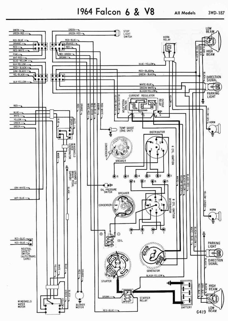 Wanted 1964 Ford Falcon wiring diagram | Retro Rides